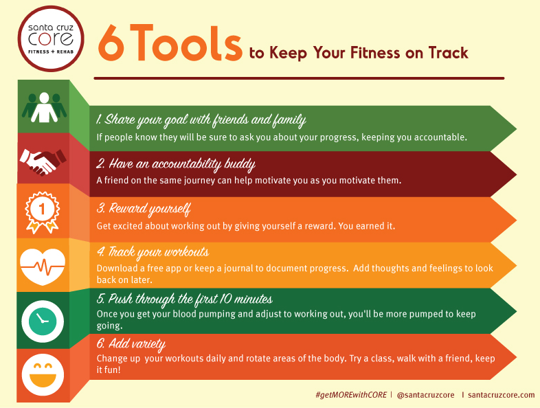 6-tools-to-keep-your-fitness-on-track_fnl