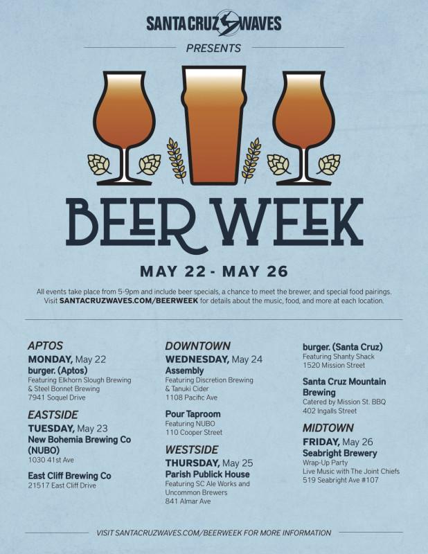 beer_week_updated
