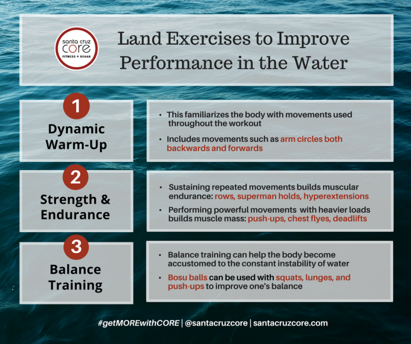 land-exercises-to-improve-performance-in-the-water-meme_santacruzcore1